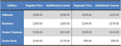 Windows Vista Pricing