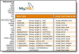 Cheat Sheets - MySQL