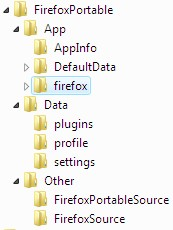 Firefox Portable Directory