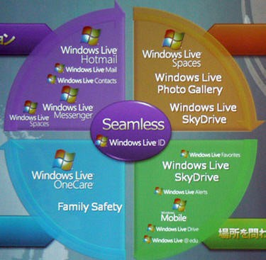 Windows live homepage2