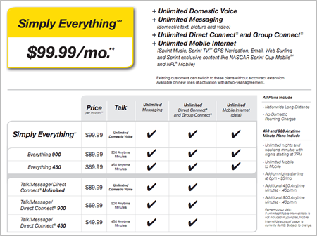 sprint simply everything