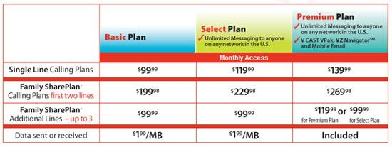 verizon unlimited plans