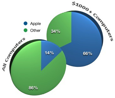 apple share-1.png