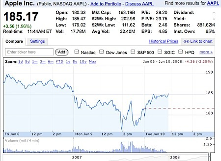 aapl stock.png
