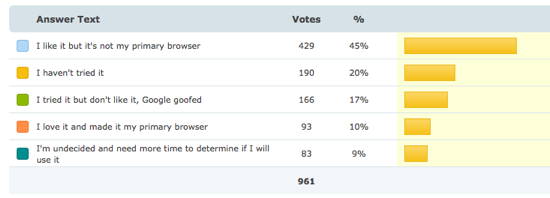 google chrome poll.png