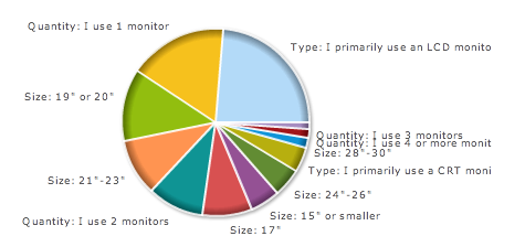 Monitor Poll Results.png