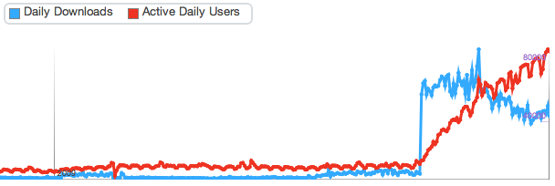 cybersearch growth.png