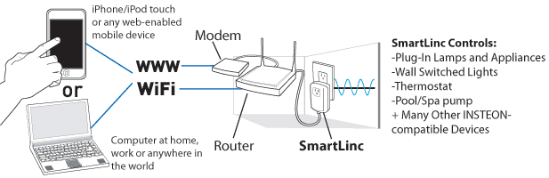 smartlinc diagram.png