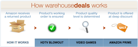 warehouse deals.png