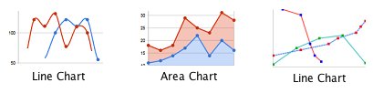 line charts.png