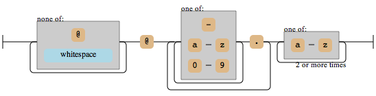 regex visualize.png
