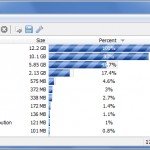 RidNacs: Free Disk Space Analyzer for Windows