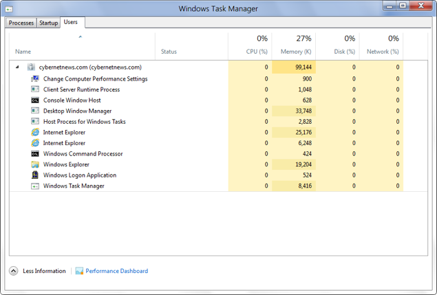 how to show header for task manager