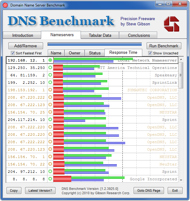 Dns nameserver performance test