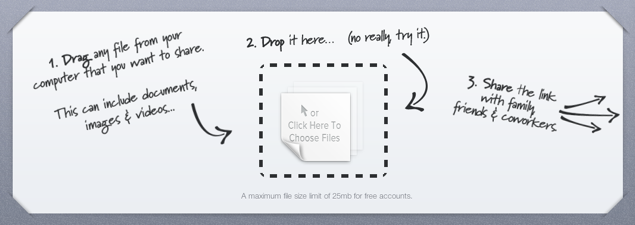 Drag and drop file sharing